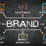 brand design strategy and related terms